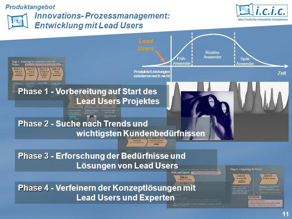 11 Phase 4 Phase 4 - Verfeinern der Konzeptlösungen mit Lead Users und Experten Phase 1 Phase 1 - Vorbereitung auf Start des Lead Users Projektes Phas