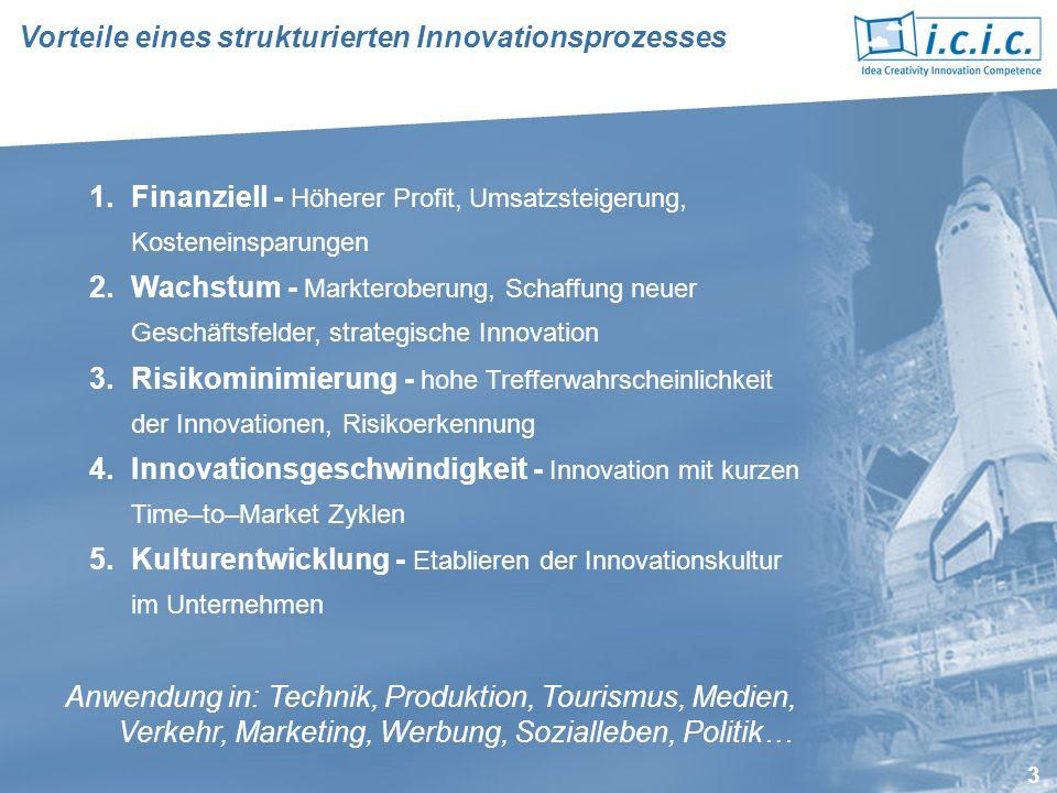 3 1.Finanziell - Höherer Profit, Umsatzsteigerung, Kosteneinsparungen 2.Wachstum - Markteroberung, Schaffung neuer Geschäftsfelder, strategische Innov