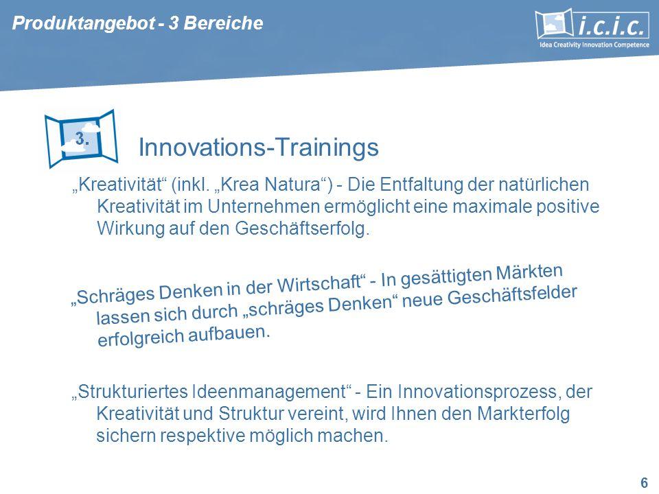 17 Produktangebot Innovations- Trainings (Inhalte) Kreativität (inkl.