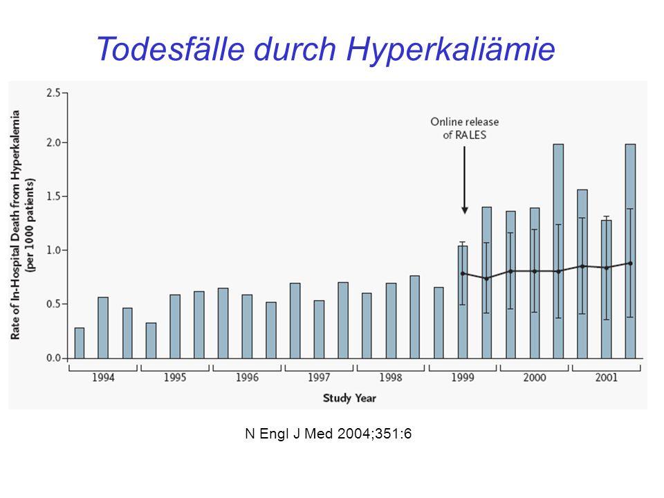 Todesfälle durch Hyperkaliämie N Engl J Med 2004;351:6