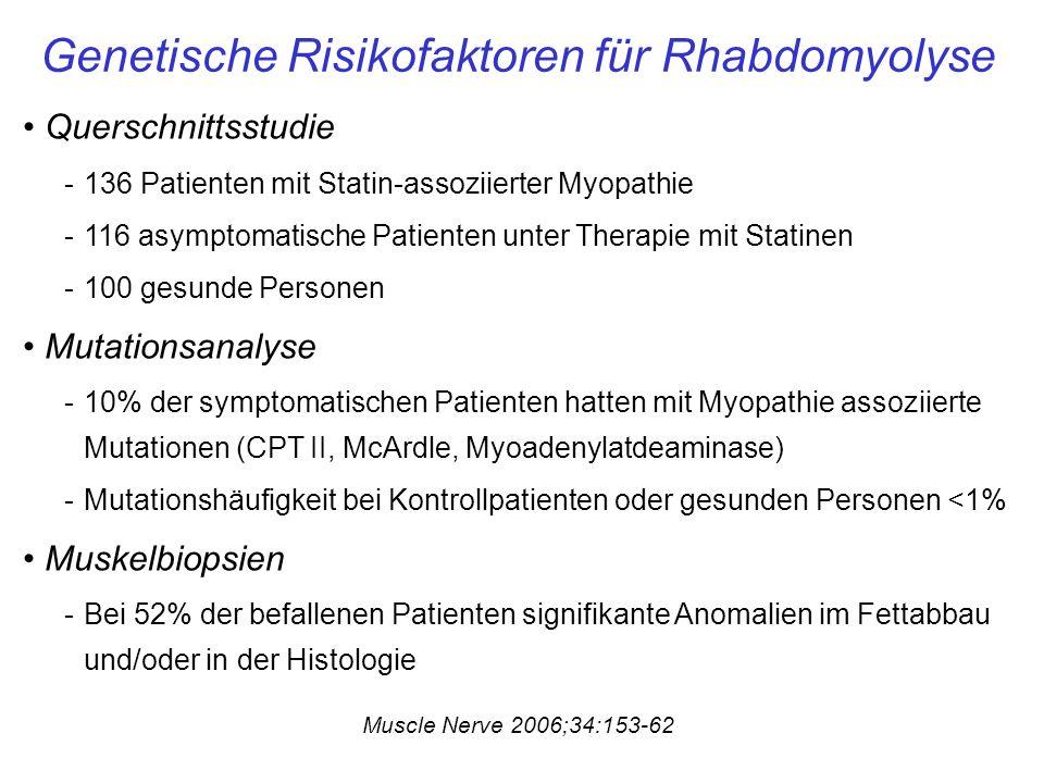 Genetische Risikofaktoren für Rhabdomyolyse Muscle Nerve 2006;34:153-62 Querschnittsstudie -136 Patienten mit Statin-assoziierter Myopathie -116 asymptomatische Patienten unter Therapie mit Statinen -100 gesunde Personen Mutationsanalyse -10% der symptomatischen Patienten hatten mit Myopathie assoziierte Mutationen (CPT II, McArdle, Myoadenylatdeaminase) -Mutationshäufigkeit bei Kontrollpatienten oder gesunden Personen <1% Muskelbiopsien -Bei 52% der befallenen Patienten signifikante Anomalien im Fettabbau und/oder in der Histologie