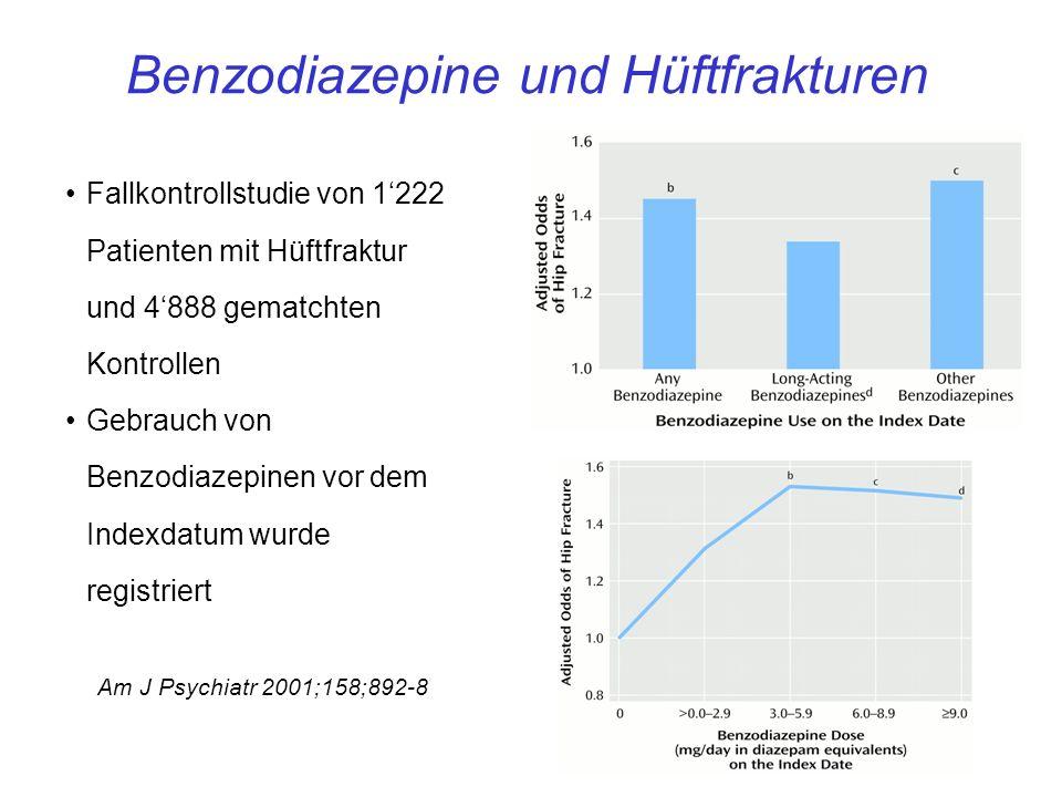 Benzodiazepine und Hüftfrakturen Am J Psychiatr 2001;158;892-8 Fallkontrollstudie von 1222 Patienten mit Hüftfraktur und 4888 gematchten Kontrollen Gebrauch von Benzodiazepinen vor dem Indexdatum wurde registriert