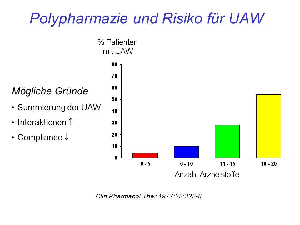 Polypharmazie und Risiko für UAW Mögliche Gründe Summierung der UAW Interaktionen Compliance Clin Pharmacol Ther 1977;22:322-8