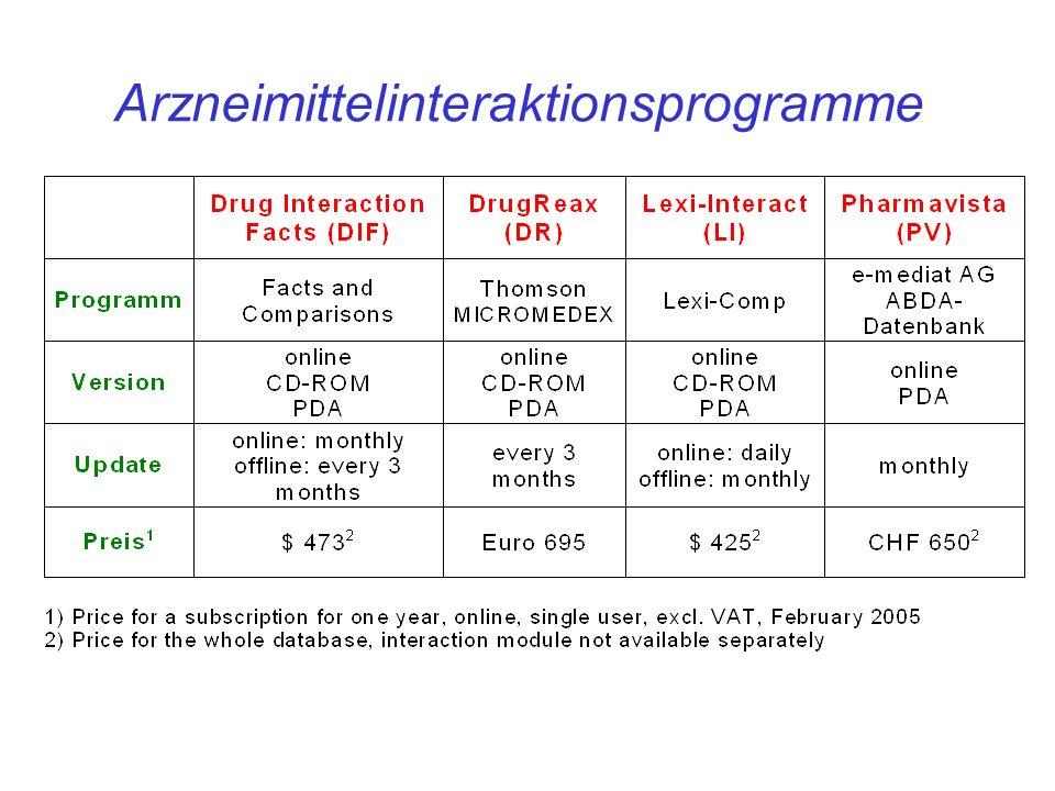 Arzneimittelinteraktionsprogramme