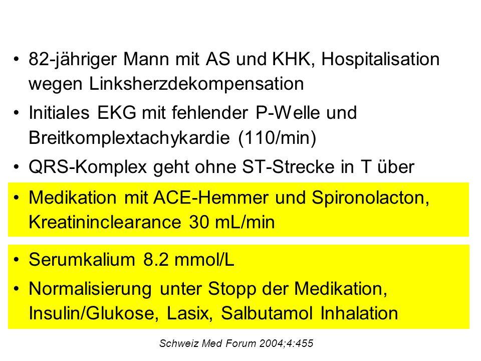 82-jähriger Mann mit AS und KHK, Hospitalisation wegen Linksherzdekompensation Initiales EKG mit fehlender P-Welle und Breitkomplextachykardie (110/min) QRS-Komplex geht ohne ST-Strecke in T über Medikation mit ACE-Hemmer und Spironolacton, Kreatininclearance 30 mL/min Serumkalium 8.2 mmol/L Normalisierung unter Stopp der Medikation, Insulin/Glukose, Lasix, Salbutamol Inhalation Schweiz Med Forum 2004;4:455