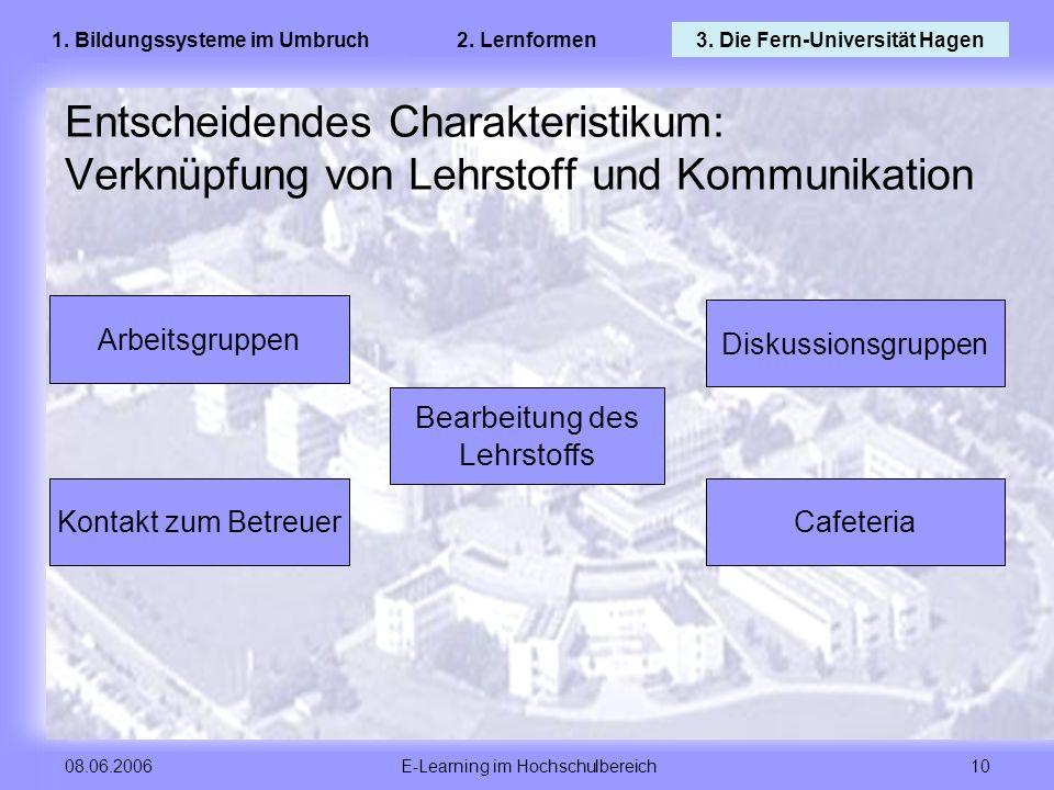 E-Learning im Hochschulbereich 10 08.06.2006 Entscheidendes Charakteristikum: Verknüpfung von Lehrstoff und Kommunikation Arbeitsgruppen Diskussionsgr