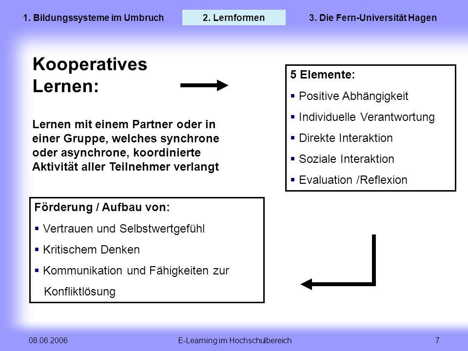 E-Learning im Hochschulbereich 7 08.06.2006 Kooperatives Lernen: 5 Elemente: Positive Abhängigkeit Individuelle Verantwortung Direkte Interaktion Sozi