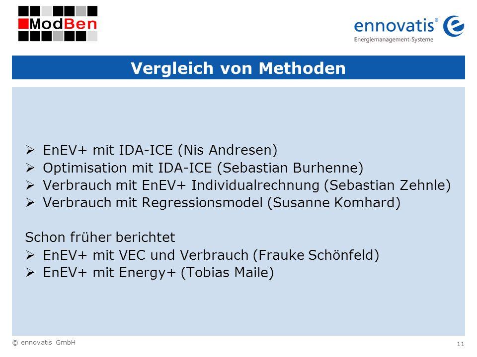 © ennovatis GmbH 11 Vergleich von Methoden EnEV+ mit IDA-ICE (Nis Andresen) Optimisation mit IDA-ICE (Sebastian Burhenne) Verbrauch mit EnEV+ Individu