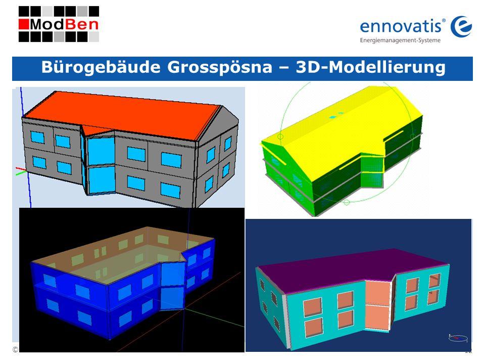 © ennovatis GmbH 12 Bürogebäude Grosspösna – 3D-Modellierung