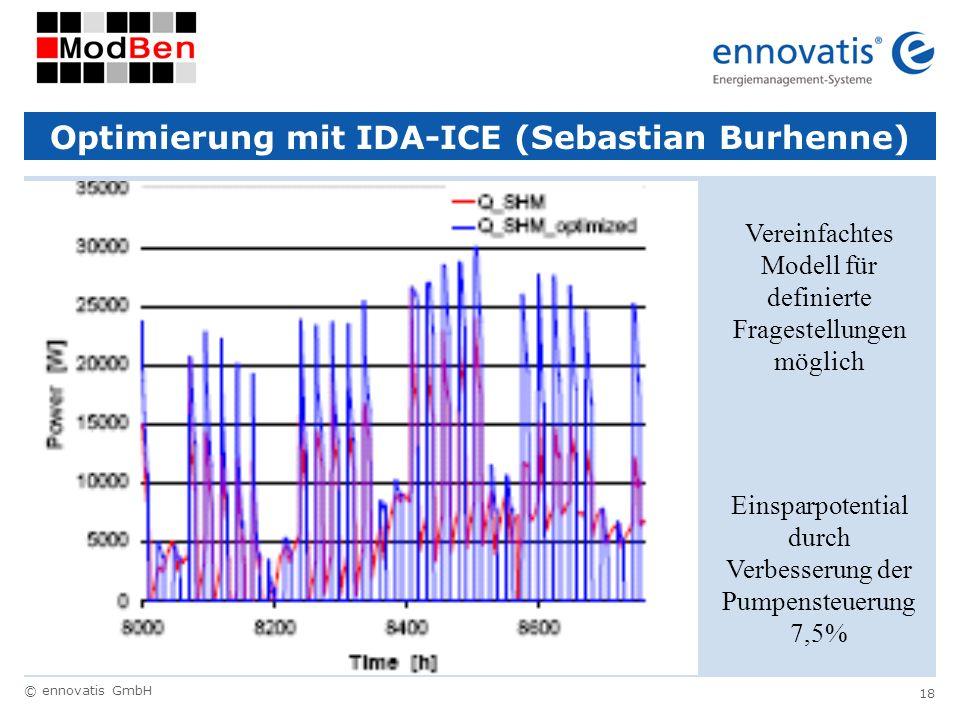 © ennovatis GmbH 18 Optimierung mit IDA-ICE (Sebastian Burhenne) Vereinfachtes Modell für definierte Fragestellungen möglich Einsparpotential durch Ve