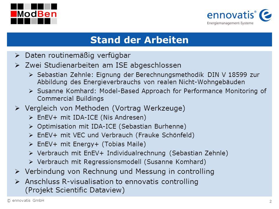 © ennovatis GmbH 2 Stand der Arbeiten Daten routinemäßig verfügbar Zwei Studienarbeiten am ISE abgeschlossen Sebastian Zehnle: Eignung der Berechnungs