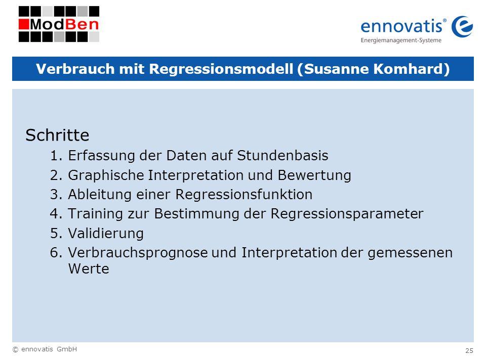 © ennovatis GmbH 25 Verbrauch mit Regressionsmodell (Susanne Komhard) Schritte 1.Erfassung der Daten auf Stundenbasis 2.Graphische Interpretation und