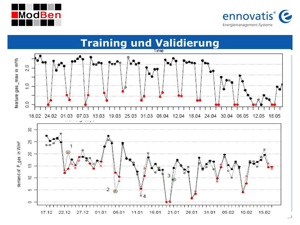 © ennovatis GmbH 29 Training und Validierung