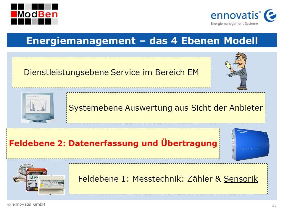 © ennovatis GmbH 33 Energiemanagement – das 4 Ebenen Modell Feldebene 1: Messtechnik: Zähler & Sensorik Feldebene 2: Datenerfassung und ÜbertragungSys