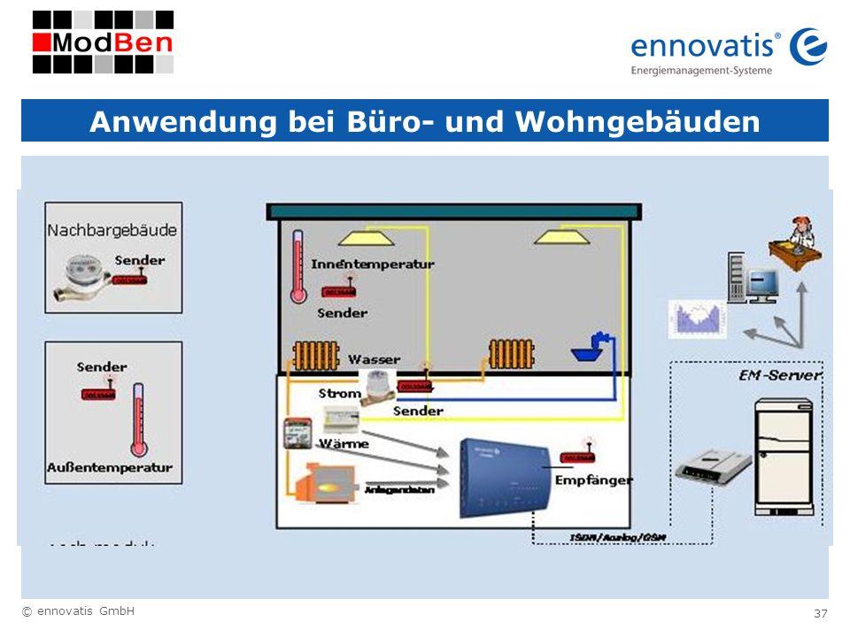 © ennovatis GmbH 37 Anwendung bei Büro- und Wohngebäuden