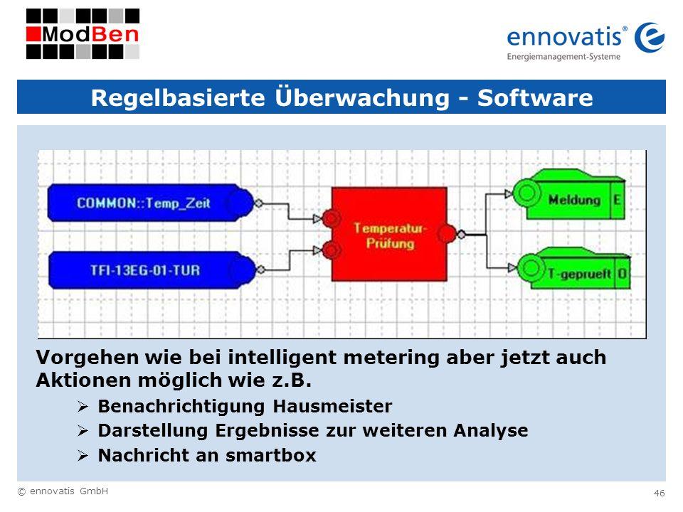 © ennovatis GmbH 46 Regelbasierte Überwachung - Software Vorgehen wie bei intelligent metering aber jetzt auch Aktionen möglich wie z.B. Benachrichtig