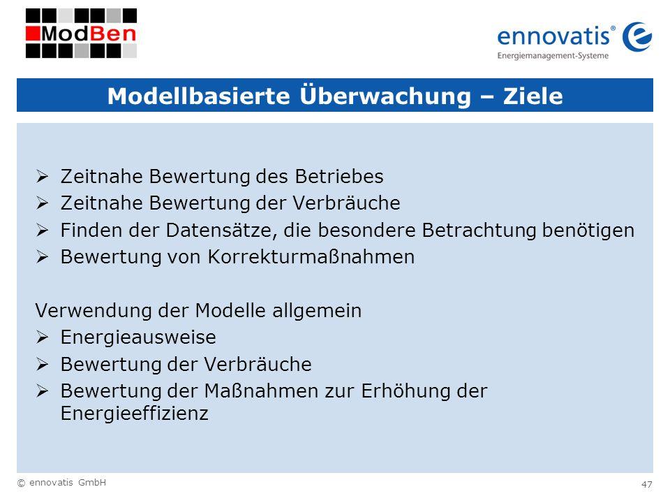 © ennovatis GmbH 47 Modellbasierte Überwachung – Ziele Zeitnahe Bewertung des Betriebes Zeitnahe Bewertung der Verbräuche Finden der Datensätze, die b