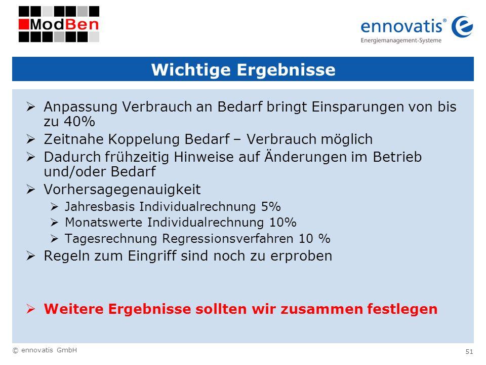 © ennovatis GmbH 51 Wichtige Ergebnisse Anpassung Verbrauch an Bedarf bringt Einsparungen von bis zu 40% Zeitnahe Koppelung Bedarf – Verbrauch möglich