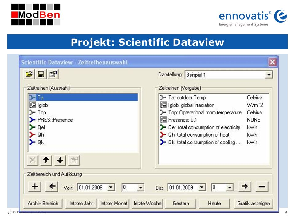 © ennovatis GmbH 6 Projekt: Scientific Dataview
