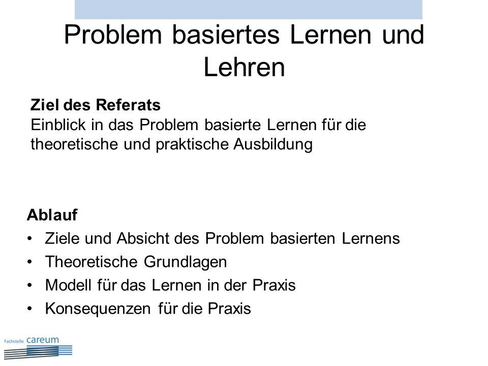 Problem basiertes Lernen und Lehren Ablauf Ziele und Absicht des Problem basierten Lernens Theoretische Grundlagen Modell für das Lernen in der Praxis