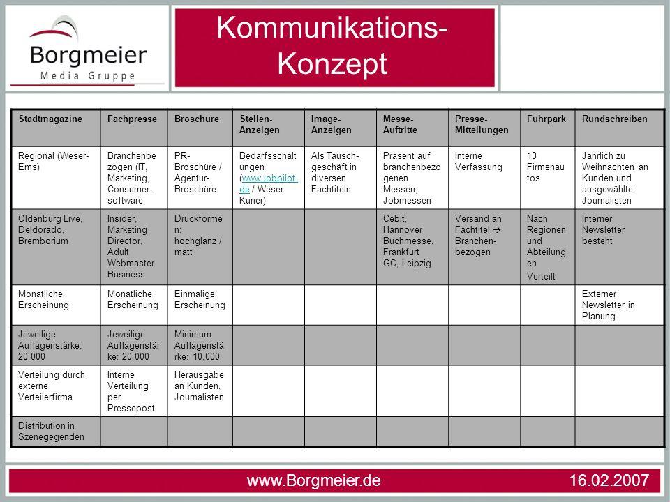 Kommunikations- Konzept StadtmagazineFachpresseBroschüreStellen- Anzeigen Image- Anzeigen Messe- Auftritte Presse- Mitteilungen FuhrparkRundschreiben