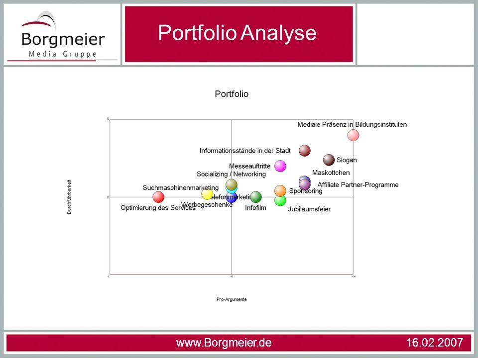 Portfolio Analyse www.Borgmeier.de 16.02.2007