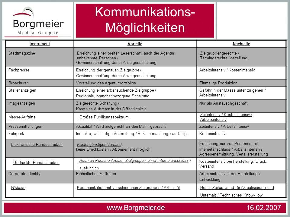 Kommunikations- Möglichkeiten InstrumentVorteileNachteile Gewinnerschaffung durch Anzeigenschaltung FachpresseErreichung der genauen Zielgruppe / Gewi