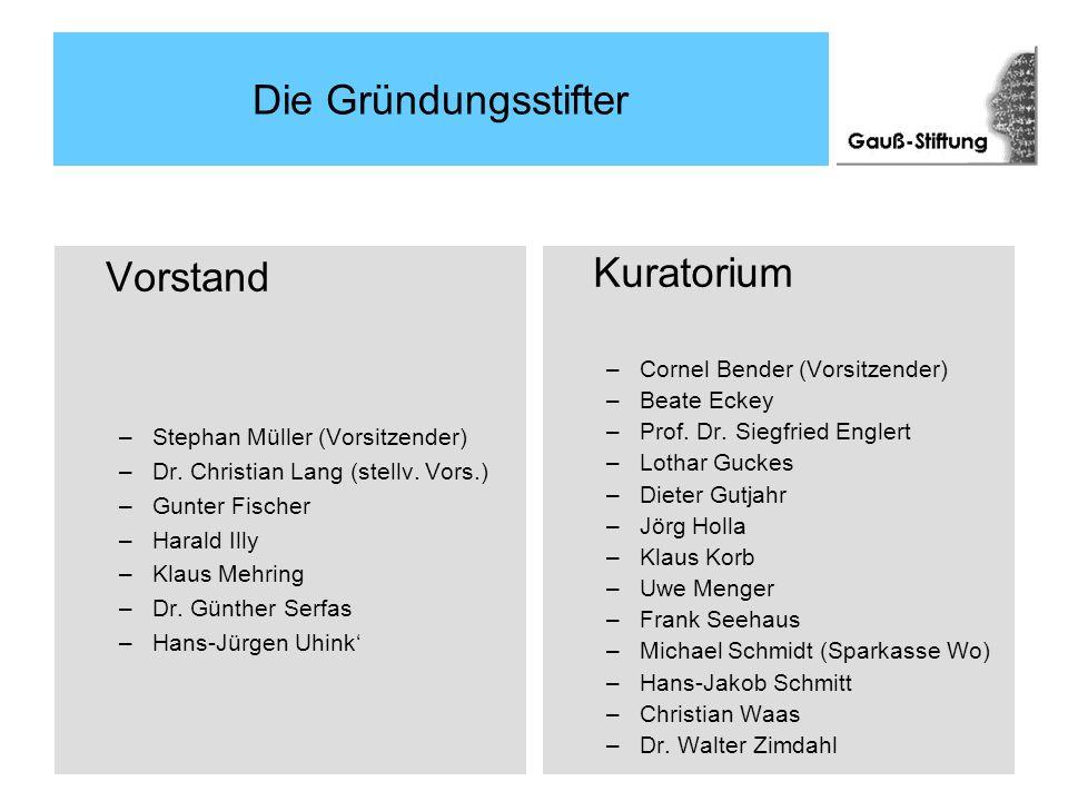 Die Gründungsstifter Vorstand –Stephan Müller (Vorsitzender) –Dr. Christian Lang (stellv. Vors.) –Gunter Fischer –Harald Illy –Klaus Mehring –Dr. Günt