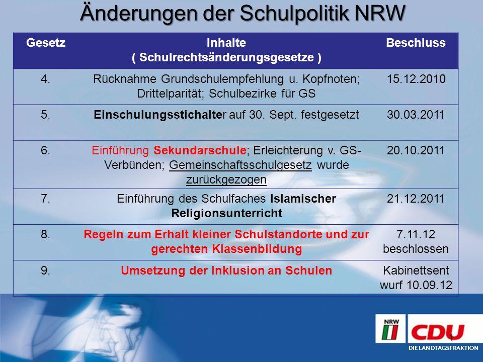 Änderungen der Schulpolitik NRW 1 GesetzInhalte ( Schulrechtsänderungsgesetze ) Beschluss 4.Rücknahme Grundschulempfehlung u. Kopfnoten; Drittelparitä