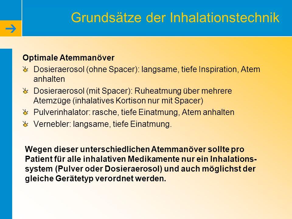 Grundsätze der Inhalationstechnik Optimale Atemmanöver Dosieraerosol (ohne Spacer): langsame, tiefe Inspiration, Atem anhalten Dosieraerosol (mit Spac