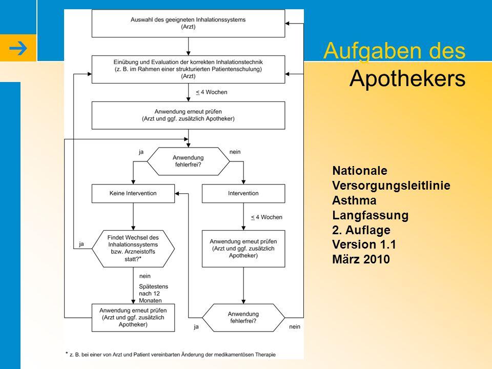 Aufgaben des Apothekers Nationale Versorgungsleitlinie Asthma Langfassung 2. Auflage Version 1.1 März 2010