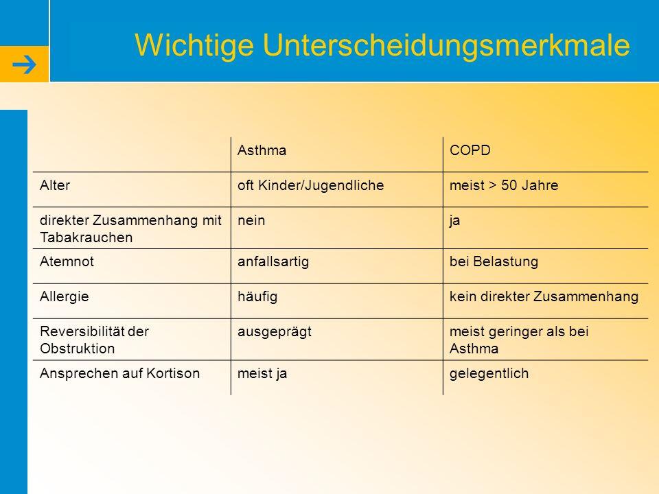 Wichtige Unterscheidungsmerkmale AsthmaCOPD Alteroft Kinder/Jugendlichemeist > 50 Jahre direkter Zusammenhang mit Tabakrauchen neinja Atemnotanfallsar