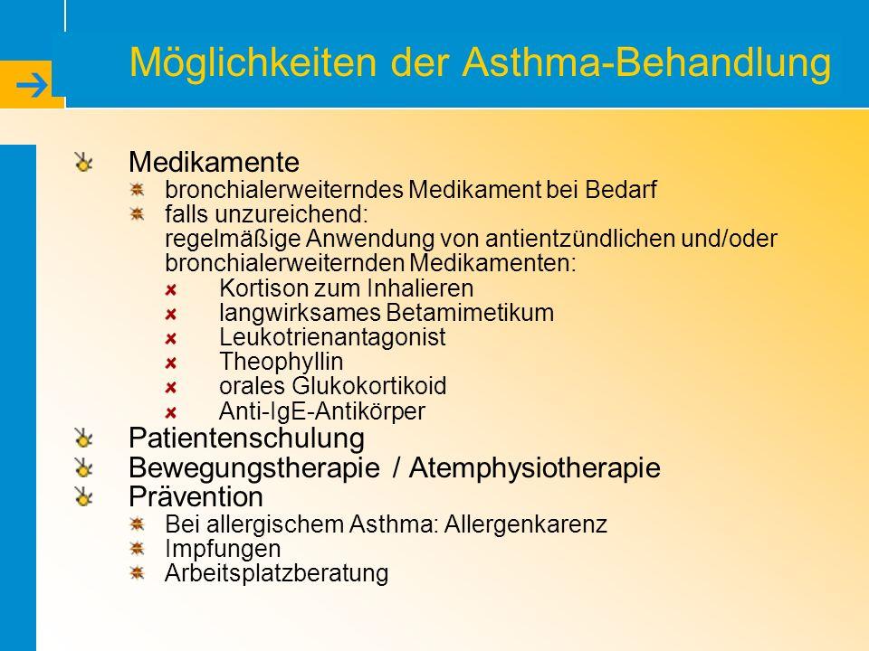Möglichkeiten der Asthma-Behandlung Medikamente bronchialerweiterndes Medikament bei Bedarf falls unzureichend: regelmäßige Anwendung von antientzündl