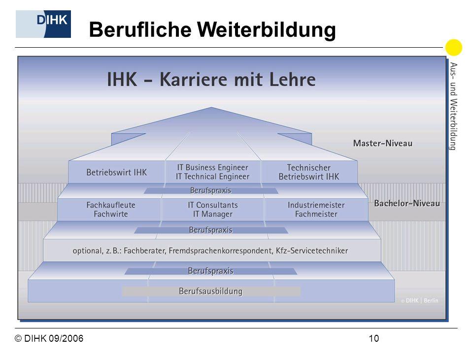 © DIHK 09/2006 10 Berufliche Weiterbildung