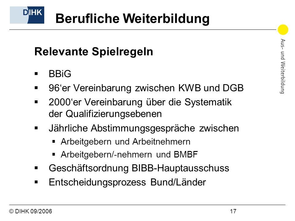 © DIHK 09/2006 17 Relevante Spielregeln BBiG 96er Vereinbarung zwischen KWB und DGB 2000er Vereinbarung über die Systematik der Qualifizierungsebenen