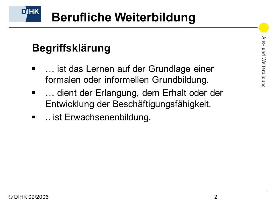 © DIHK 09/2006 2 Begriffsklärung … ist das Lernen auf der Grundlage einer formalen oder informellen Grundbildung. … dient der Erlangung, dem Erhalt od