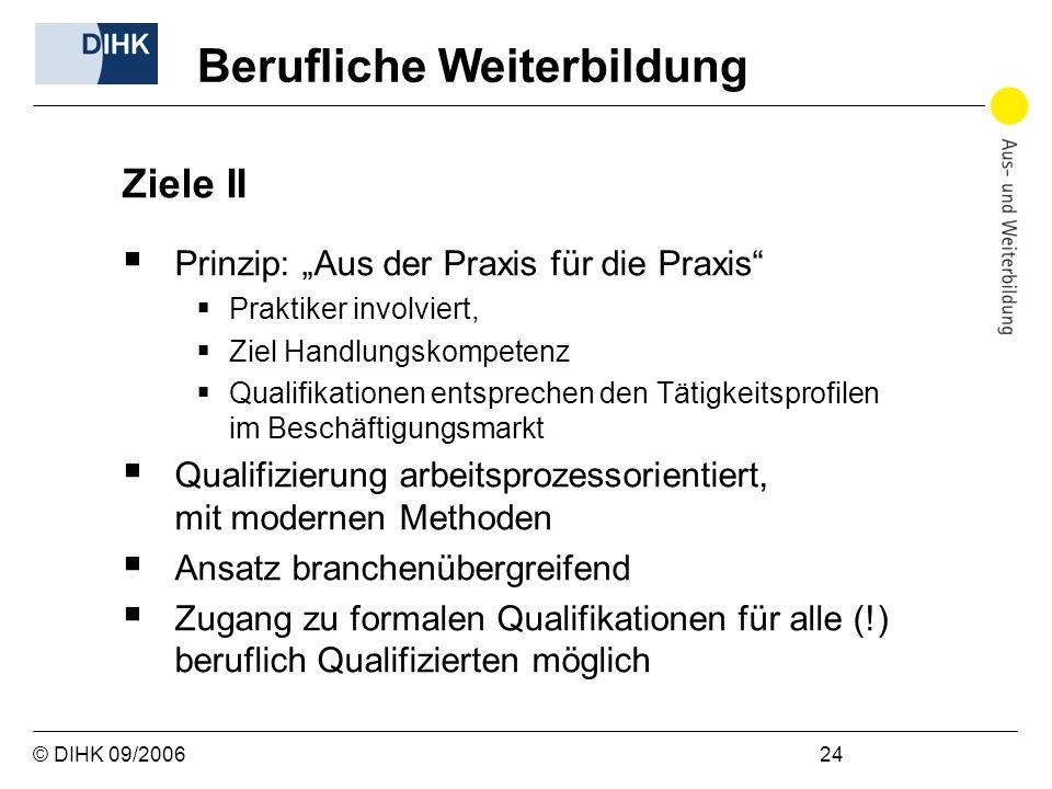© DIHK 09/2006 24 Ziele II Prinzip: Aus der Praxis für die Praxis Praktiker involviert, Ziel Handlungskompetenz Qualifikationen entsprechen den Tätigk