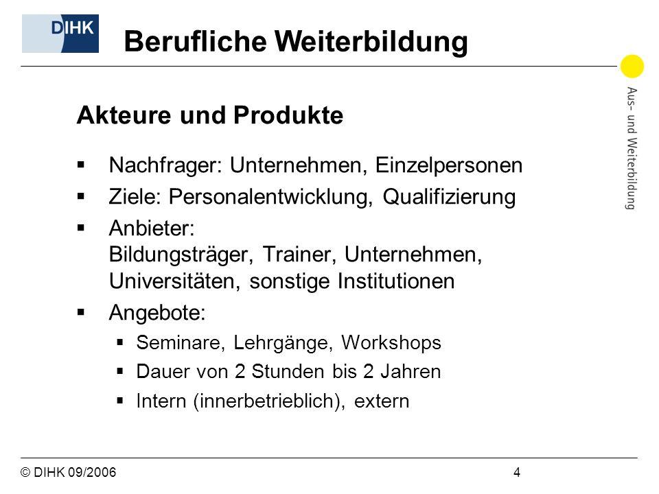 © DIHK 09/2006 4 Akteure und Produkte Nachfrager: Unternehmen, Einzelpersonen Ziele: Personalentwicklung, Qualifizierung Anbieter: Bildungsträger, Tra