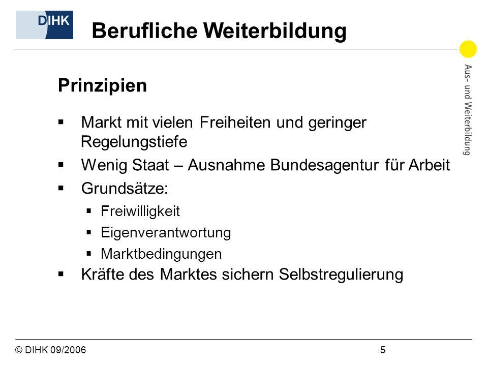 © DIHK 09/2006 5 Prinzipien Markt mit vielen Freiheiten und geringer Regelungstiefe Wenig Staat – Ausnahme Bundesagentur für Arbeit Grundsätze: Freiwi