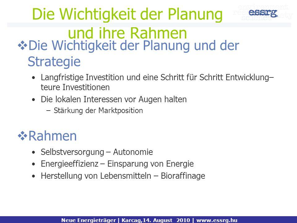 Die Wichtigkeit der Planung und ihre Rahmen Die Wichtigkeit der Planung und der Strategie Langfristige Investition und eine Schritt für Schritt Entwic