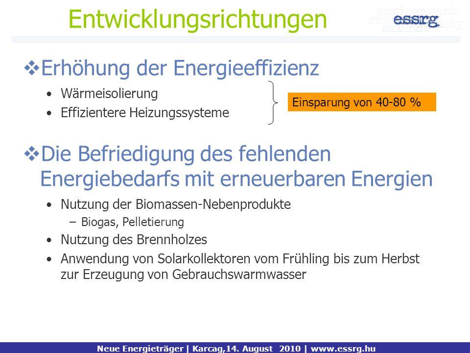 Entwicklungsrichtungen Erhöhung der Energieeffizienz Wärmeisolierung Effizientere Heizungssysteme Die Befriedigung des fehlenden Energiebedarfs mit er