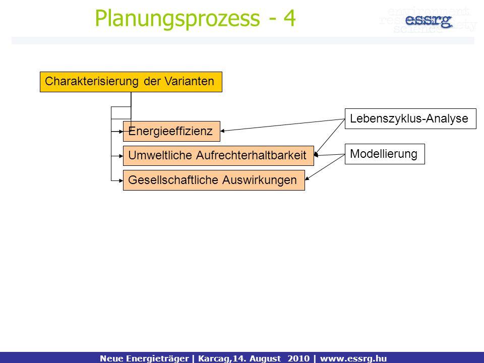 Planungsprozess - 4 Charakterisierung der Varianten Lebenszyklus-Analyse Energieeffizienz Umweltliche Aufrechterhaltbarkeit Gesellschaftliche Auswirku