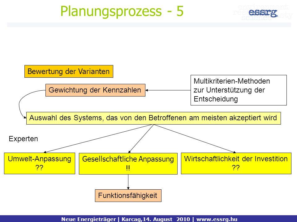 Planungsprozess - 5 Bewertung der Varianten Gewichtung der Kennzahlen Multikriterien-Methoden zur Unterstützung der Entscheidung Auswahl des Systems,