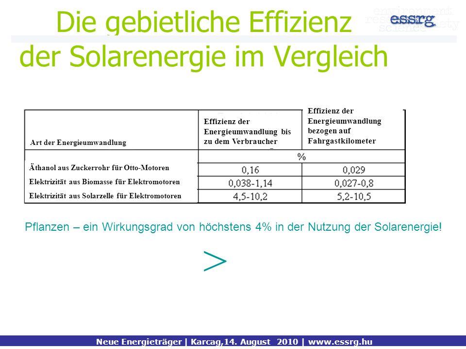 Die gebietliche Effizienz der Solarenergie im Vergleich Pflanzen – ein Wirkungsgrad von höchstens 4% in der Nutzung der Solarenergie! Neue Energieträg