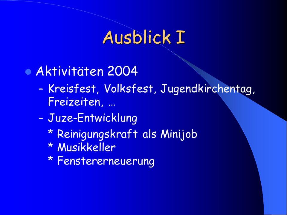 Ausblick I Aktivitäten 2004 – Kreisfest, Volksfest, Jugendkirchentag, Freizeiten, … – Juze-Entwicklung * Reinigungskraft als Minijob * Musikkeller * Fenstererneuerung
