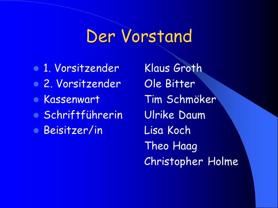 Der Vorstand 1. Vorsitzender Klaus Groth 2. Vorsitzender Ole Bitter Kassenwart Tim Schmöker Schriftführerin Ulrike Daum Beisitzer/in Lisa Koch Theo Ha