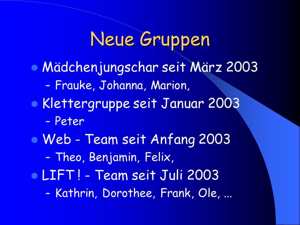 Neue Gruppen Mädchenjungschar seit März 2003 – Frauke, Johanna, Marion, Klettergruppe seit Januar 2003 – Peter Web - Team seit Anfang 2003 – Theo, Benjamin, Felix, LIFT .