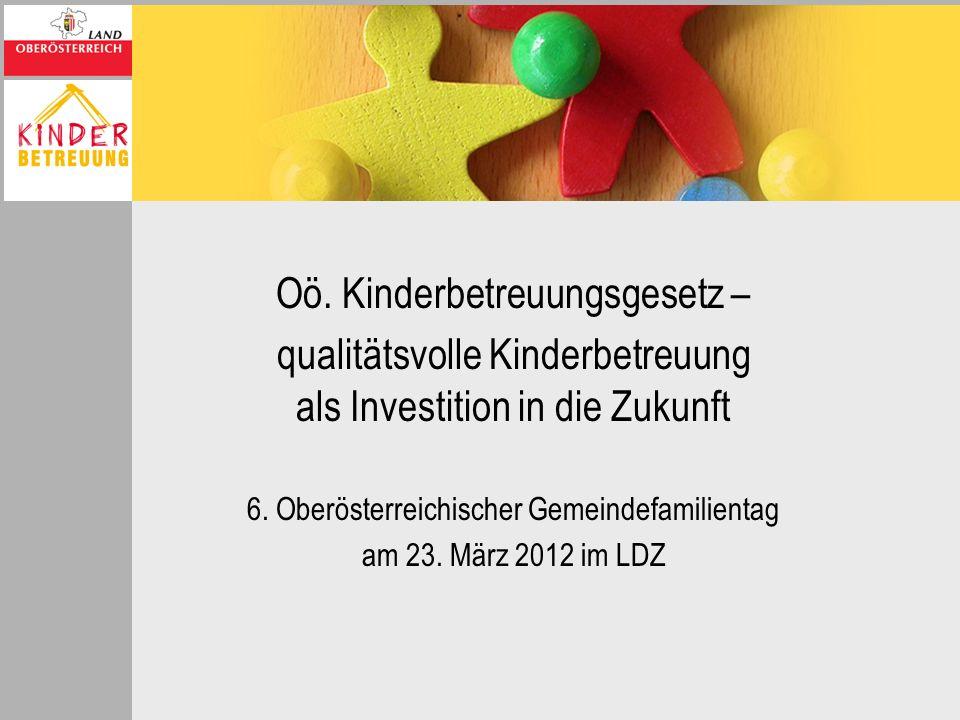 Oö. Kinderbetreuungsgesetz – qualitätsvolle Kinderbetreuung als Investition in die Zukunft 6. Oberösterreichischer Gemeindefamilientag am 23. März 201