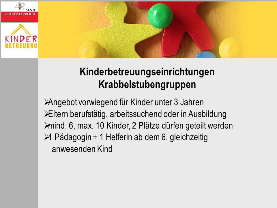 Kinderbetreuungseinrichtungen Krabbelstubengruppen Angebot vorwiegend für Kinder unter 3 Jahren Eltern berufstätig, arbeitssuchend oder in Ausbildung