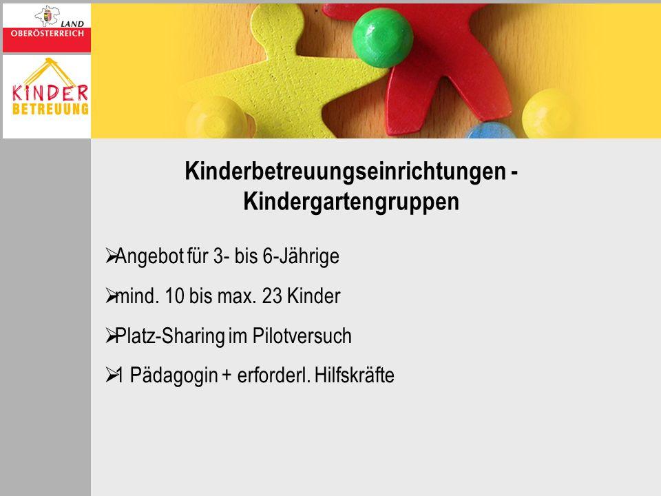 Kinderbetreuungseinrichtungen - Kindergartengruppen Angebot für 3- bis 6-Jährige mind. 10 bis max. 23 Kinder Platz-Sharing im Pilotversuch 1 Pädagogin